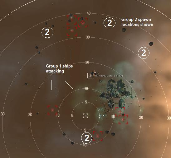 Picture showing warp in locations of the Initial Spawn